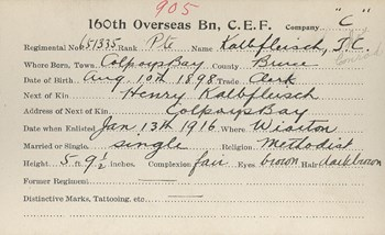 160th Battalion Enlistment Card